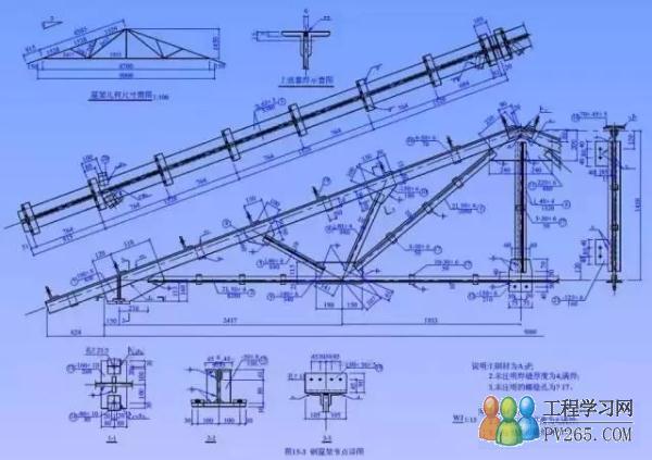 知识文章 建筑知识 超实用的钢结构识图指南  ※ 钢屋架 ※ 钢屋架