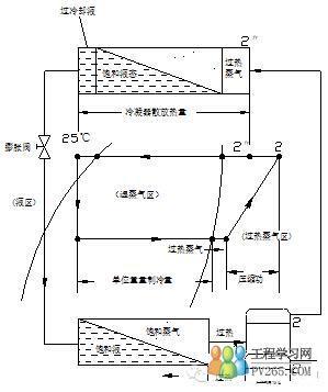 电路 电路图 电子 设计 素材 原理图 299_357