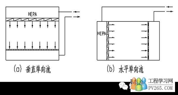 灰尘粒子可用粒子计数器检测瞬时粒子浓度并