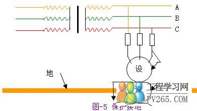 点不接地的供电系统和单相安全电压的悬浮供电系统的一种安全保护方式