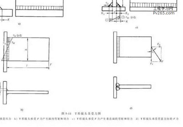 根据gb 50017-2003《钢结构设计规范》,采用焊接连接时,对于对接接头