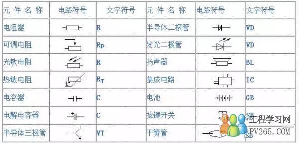 知识文章 暖通空调 电气电路图图符号大全(必备)  end