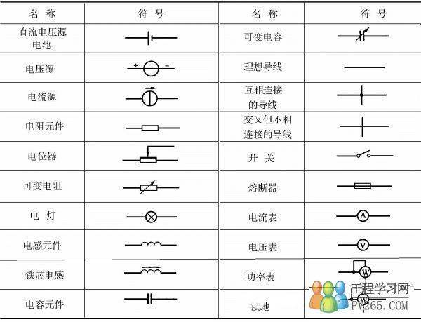 电气电路图图符号大全(必备) -工程学习网