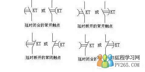 知识文章 暖通空调 电气电路图图符号大全(必备)