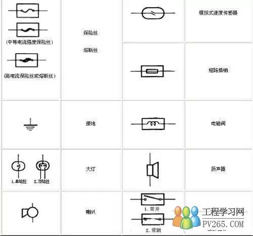 暖通空调 电气电路图图符号大全(必备)