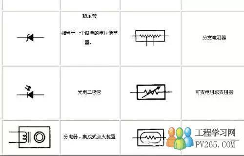 电气电路图图符号大全(必备)