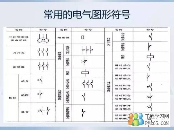 电器图纸符号_电气图纸符号大全图片
