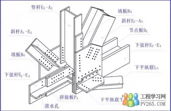 史上最强大的钢结构图纸知识总结