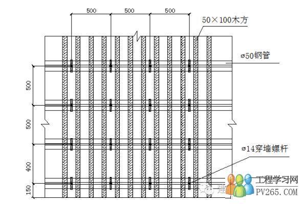 ↓剪力墙模板加固立面示意图