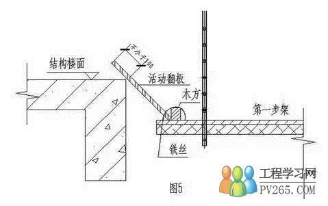 常见塔吊附着方式