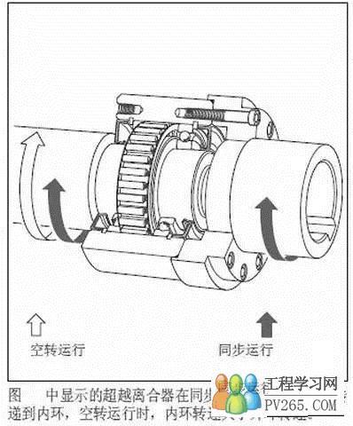 棘轮单向超越离合器和滚珠式定向(双向)离合器