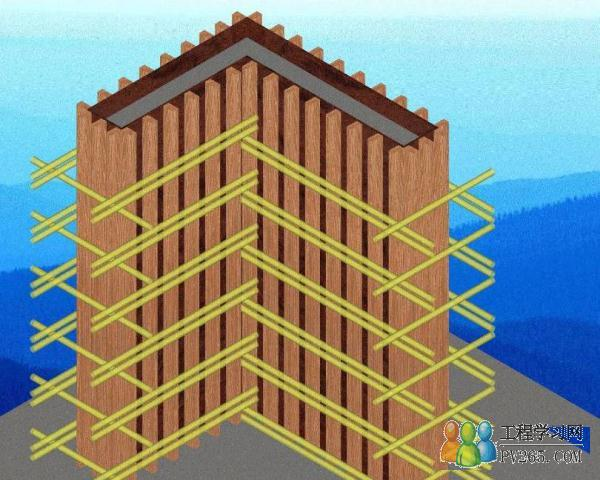 建筑行业木工,架子工,材料用量算法