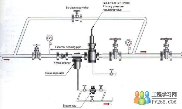 化工厂压力表常见故障分析