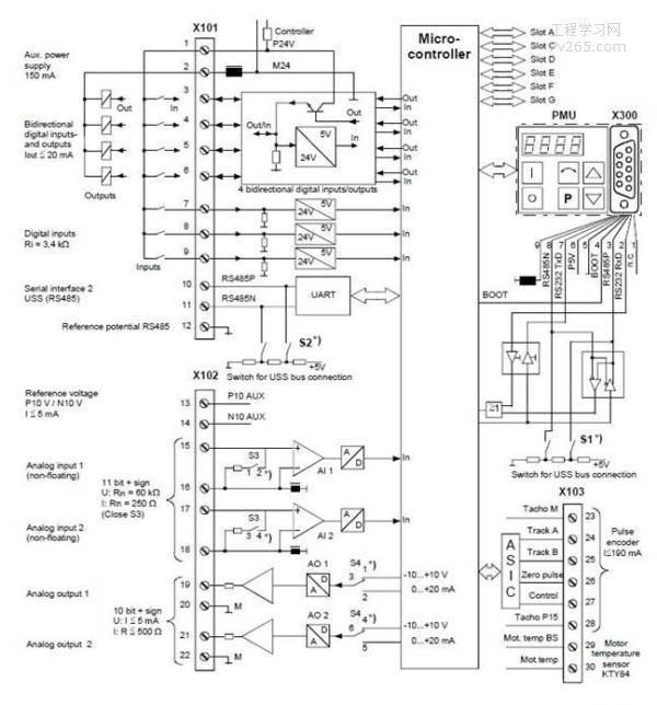 工业自动化领域常用到各品牌变频器型号,比如西门子变频器、施耐德变频器、三菱变频器等,本文整理出了常用的西门子S6E70变频器接线图供大家参考,如果您喜欢,请记住本站。 西门子S6E70变频器接线图见下: