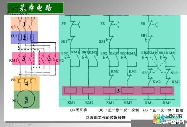 三相电动机正反转控制电路