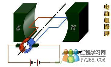 三相交流异步电动机转子转动的原理
