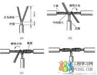 电线接头接法图解 -工程学习网