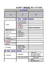 房地产项目工作计划(合计293项)