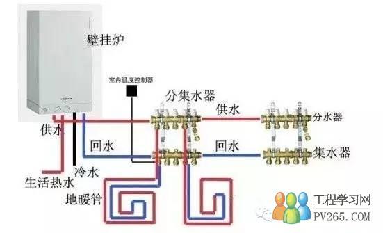 b.三通混水阀的kV值较小,通常只能适用于采暖面积不大于90m2的房型,而更大的房型则通常使用电动的混水装置。 c.增压循环泵的出口和地暖回水之间必须加装一个压差旁通阀。使用了三通混水阀之后,壁挂炉和地暖之间是两个相对独立的系统,壁挂炉内置的压差旁通阀只负责壁挂炉自身的循环系统。 2.
