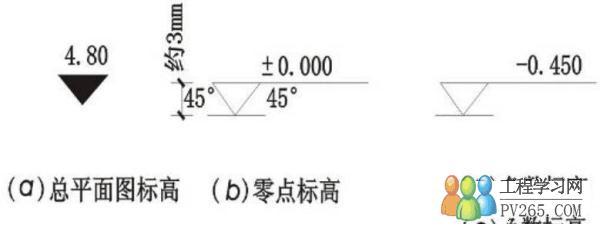 房屋施工图中常用符号及图例