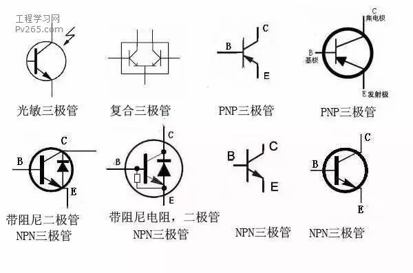 按材质分:硅管和锗管 e.按功能分:开关管和放大
