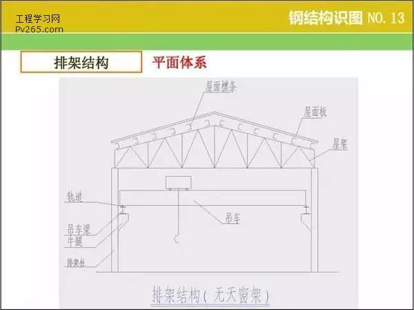钢结构识图,算量,报价计算过程