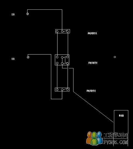 三是以自带自动转换装置的蓄电池应急灯作为消防应急照明电源.