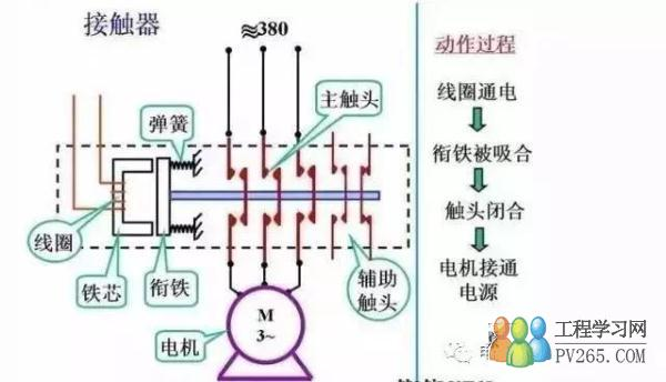 互感器安装接线图带转换开关