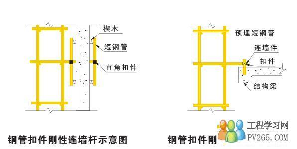 地图 电路 电路图 电子 原理图 596_300