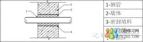 美式猪栏设计图