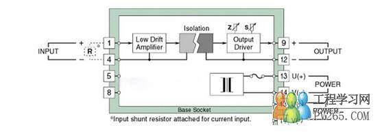 隔离器的发展 信号隔离器至今已有将近50年的历史,早期的信号隔离器都是采用变压器隔离方式,即使它的性能稳定,寿命长,带负载能力强,隔离强度高,但是由于变压隔离器电路复杂,制作工艺要求高,同时体积较大,安装不便,渐渐的被现在的光电式隔离器以及电磁式隔离器所取代。它们的特点是:性能稳定,抗干扰能力强,而且线路简单,成本低廉,但相对于变压器隔离方式寿命略短。 隔离器类型 1.